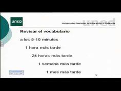 Empieza con el inglés: ¿Cómo estudiar un grupo de palabras? - YouTube