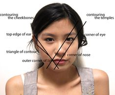 How-to: Contouring