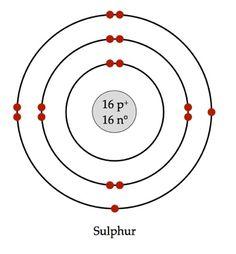 Bohr diagram cl auto electrical wiring diagram bohr model of aluminum chemistry pinterest chemistry atomic rh pinterest com bohr diagram lewis structure bohr diagram creator ccuart Images