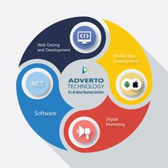 Adverto Technology is one of Mumbai best Mobile App Development, Web Design & Development, Software Solution and Digital Marekting Services Company Which ensures its services by rendering quality products to the customer. Check out our amazingly development mobile app solutions