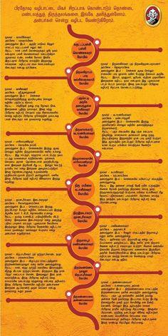 சங்கடங்கள் தீர்த்து சகல வரங்கள் அருளும் சனி மகாபிரதோஷம்! #AllAboutShaniMahaPradosham Shiva Hindu, Hindu Rituals, Vedic Mantras, Hindu Mantras, Acupuncture Points Chart, Lord Shiva Mantra, Indian Spirituality, All Mantra, Gayatri Mantra