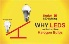 Why LEDs are better than Halogen Bulbs Technology Updates, Lightbulbs, Good Things, Lights, Led, Lamps, Light Globes, Lighting, Light Bulb