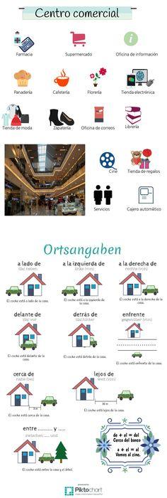 ¡Hola! Aquí les dejo esta otra infografía con nombres de tiendas y también con las preposiciones de lugar.