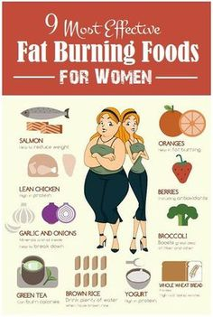 How to lose weight quickly and safely. No weird diet tips or trendy exercise programs. Just a 3 easy step plan that works. 3 Best Weight Loss tips. Weight Loss Plans, Weight Loss Program, Best Weight Loss, Healthy Weight Loss, Weight Loss Tips, Diet Program, Weight Loss Foods, Fat Foods, Fat Loss Diet