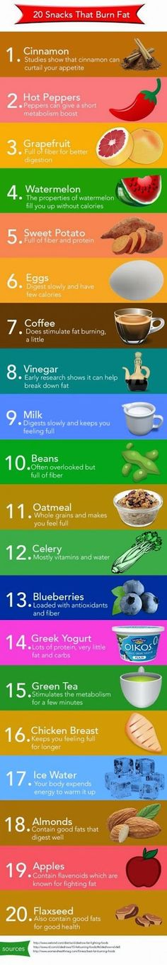 Snacks that help you burn fat