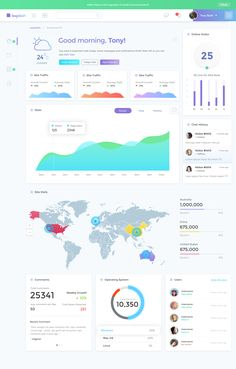 Dashboard – User interface by bagus fikri                              …