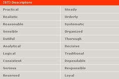 ISTJ Descriptors.