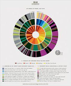 グラフ – インフォグラフィックス