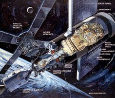 Skylab cutaway illustration.