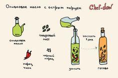 Оливковое масло с острым перцем