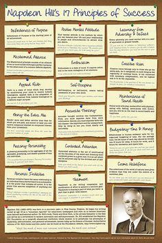 17 Principles of Success Poster