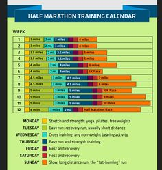 Here's a different way to lay out training guide info.