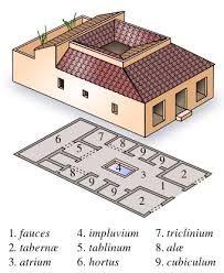 Maison Romaine Gett Recherche Google Minecraft Houses Blueprints Domus Roman House
