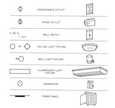 Blueprint symbols and abbreviations ww references pinterest picture malvernweather Choice Image
