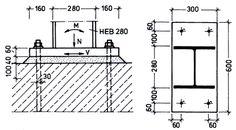 Dlubal-Fachbeitrag zum Thema: Zugbeanspruchte Stütze mit RF-/JOINTS Stahl - Stützenfuß