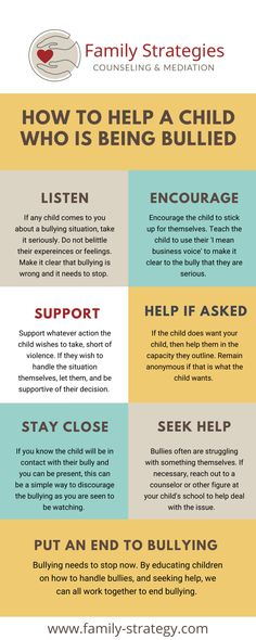 Bullying needs to stop now! How to help a child who is being bullied. www.family-strategy.com . . . #parenting #familyStrategies #counseling #mediation @bullying #stopbullying #childtherapy #playtherapy Stop Bullying, Play Therapy, Counseling, Encouragement, Parenting, Teaching, Feelings, Children, Young Children