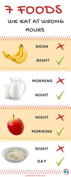 You need to pay attention on the time you consume food. Here are 7 foods that we. - You need to pay attention on the time you consume food. Here are 7 foods that we are eating at wron - Natural Health Tips, Good Health Tips, Healthy Tips, Healthy Eating, Healthy Recipes, Healthy Snacks, Healthy Man, Healthy Weight, Diet Recipes