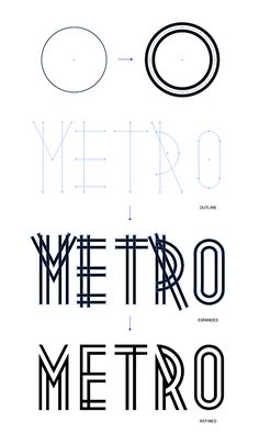 Metro #fonts #design #graphicdesign