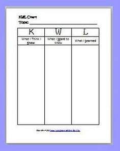 KWL Chart (what you know, what you want to know, what you have learned). KWL charts help students organize their thoughts and ideas in an effective manner when it comes to starting new topics. These worksheets can be used for any subject and help when brainstorming in a group. The teacher's question(s) should allow the children to think about and respond specifically to the topic being discussed