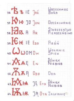 Alphabet, Symbols, Math Equations, Words, Historia, Alpha Bet, Horse, Glyphs, Icons