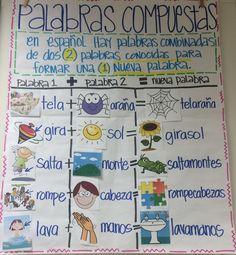How To Learn Spanish: The Greetings – Learn Spanish Bilingual Kindergarten, Bilingual Classroom, Bilingual Education, Spanish Classroom, Preschool Kindergarten, Preschool Worksheets, Elementary Education, Spanish Lesson Plans, Spanish Lessons