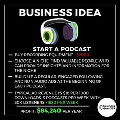 Here's a rough idea of the advertising revenue podcasts can generate. Obviously building up a listener base is the hard part, but the great thing is that the scalablity of this concept is immense. You likely won't make any money for at least 3 to 6 months but when money does start coming in, your revenue growth will look exponential! 📈 60k listeners - $160k per year 120k listeners - $320k per year .... and so on 💰     💡Follow @businessideas365 for a new business idea every other day…
