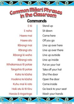 23 common commands and 6 common questions are listed on this fantastic chart in both Te Reo and English. Ideal for introducing everyday Maori language into classrooms