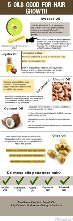 Oils Good for Hair Growth. Try a hot oil treatment with Olive oil for softer, healthier looking hair! Very Nice List! I would add Argan Oil & Jojoba actually isnt an oil per say it is a parafen. ALSO: COCONUT OIL, Grapeseed oil and ALMOND OIL!
