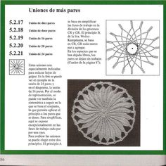 Trucos y Sugerencias para encaje de bolillos - Pepi Maneva - Веб-альбомы Picasa