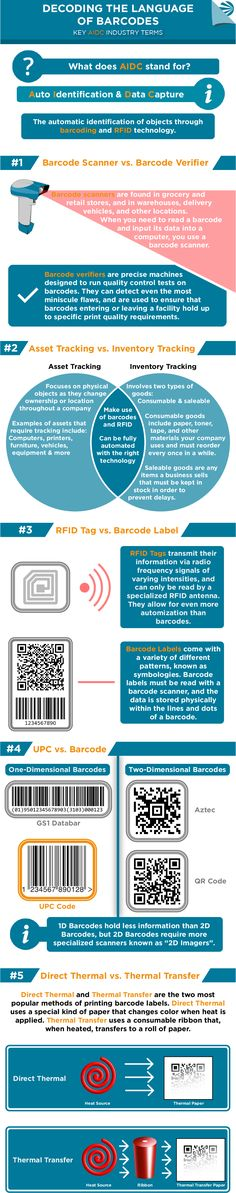 15 Best Barcode Technology images in 2017 | Productivity