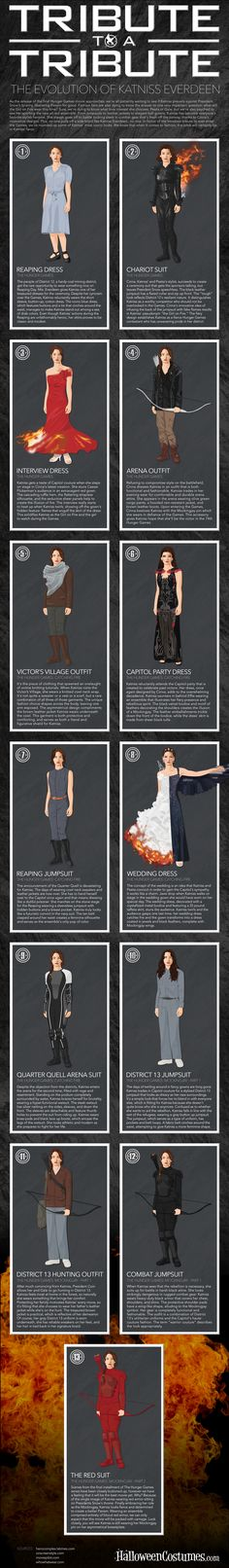 "Tribute to a Tribute: The Evolution of Katniss Everdeen [Infographic] Tribute to a Tribute: The Evolution of Katniss Everdeen [Infographic] Related posts:Watch The Final ""Hunger Games: Mockingjay, Part Trailer Before. Hunger Games Costume, Hunger Games Memes, Hunger Games Fandom, Hunger Games Catching Fire, Hunger Games Trilogy, Katniss Costume, Hunger Games Outfits, Hunger Games Party, Katniss Everdeen"