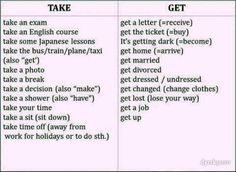 take VS get, #learn #english http://www.inlinguabangalore.com/