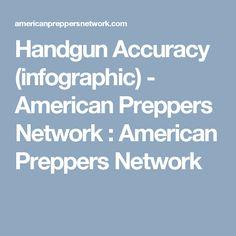 Handgun Accuracy (infographic) - American Preppers Network  : American Preppers Network
