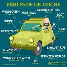 Parts of a car