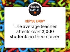 """""""Un bun profesor este asemeni unei lumanari. El se mistuie pe sine însuși pentru a lumina calea altora"""". Suntem mândri să avem asemenea profesori la Helen Doron English Arad!"""