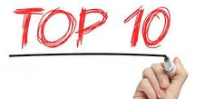 Top 10 financial articles from 2015
