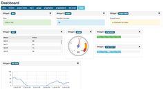 malhar-angular-dashboard - Generic Dashboard/Widgets functionality with AngularJS (directive) Bar Chart, Map, Bar Graphs, Maps