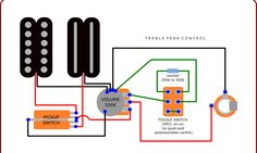 wet switch flood detector pictures to pin pinsdaddy cub cadet 2185 wiring diagram additionally