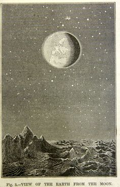Earth from other planets: Moon, 1877