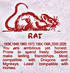 Rat from Chinese Horoscope Placemat