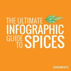 Herbs & Spices - Imgur