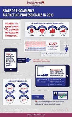 #ecommerce #marketing #marketingpros