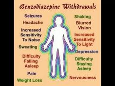 10 Best Benzodiazepine Withdrawal Syndrome images in 2017 | Anxiety