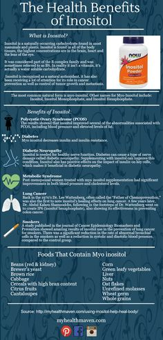The Health Benefits of Inositol-Infographic