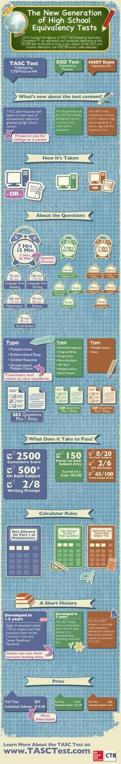 New Generation High School Equivalency Tests Infographic - http://elearninginfographics.com/high-school-equivalency-tests-infographic/
