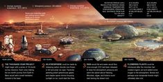 NASA report – Journey to Mars: Pioneering Next Steps in Space Exploration