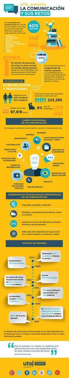#Infografia #Curiosidades La Comunicación y sus retos. #TAVnews