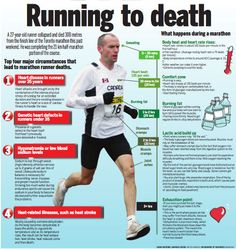 What happens during a marthon Running Facts, Xc Running, Running Guide, After Running, Running Workouts, Training For A 10k, Half Marathon Training, Marathon Running, Running Training