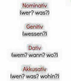 Nominativ Akkusativ und Dativ Deutsch Pinte t Study German, German English, Learn German, Learn English, German Grammar, German Words, German Resources, Deutsch Language, Germany