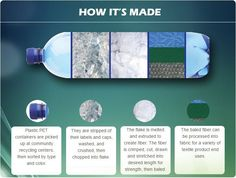 Regenerated polyester staple fibre from pet flakes or pet bottles